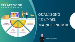 marketing mix 4 P