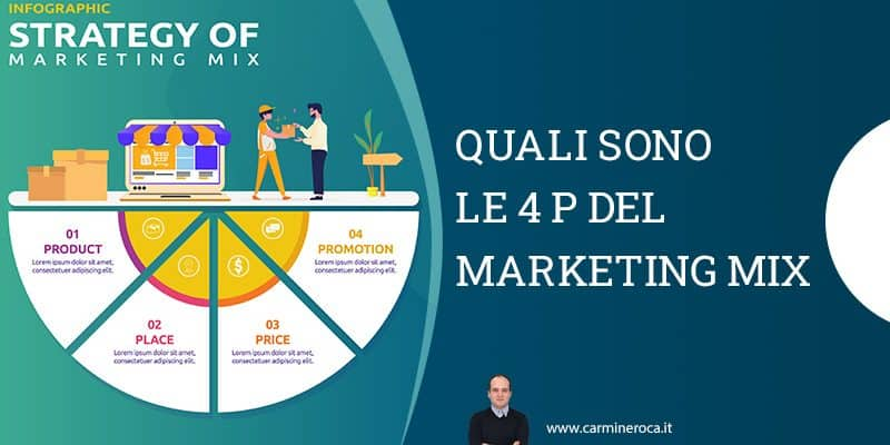 marketing mix 4 P